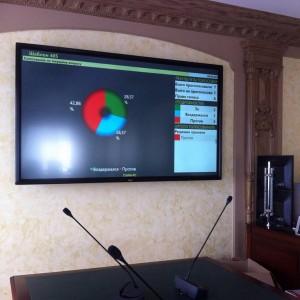 конференц зал Ставрополь (18)